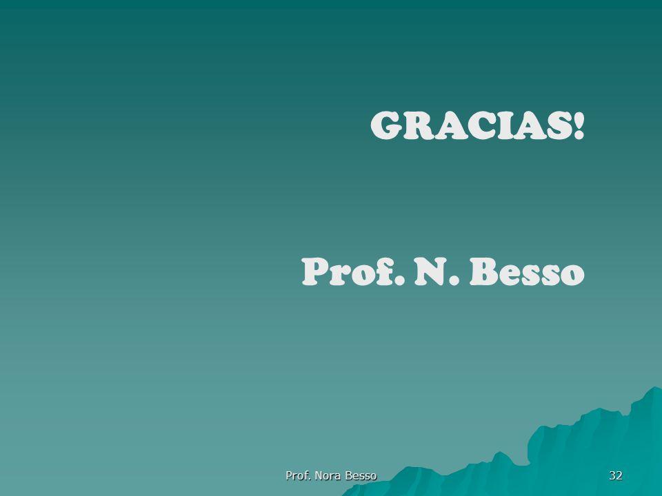 GRACIAS! Prof. N. Besso Prof. Nora Besso