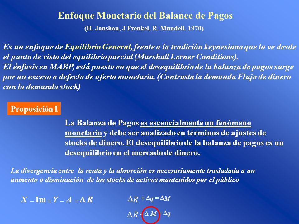 Enfoque Monetario del Balance de Pagos