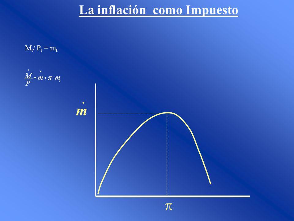 La inflación como Impuesto