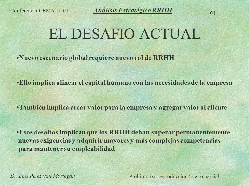 EL DESAFIO ACTUAL Análisis Estratégico RRHH