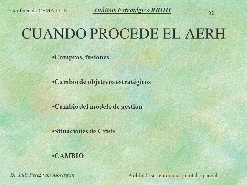 CUANDO PROCEDE EL AERH Análisis Estratégico RRHH Compras, fusiones
