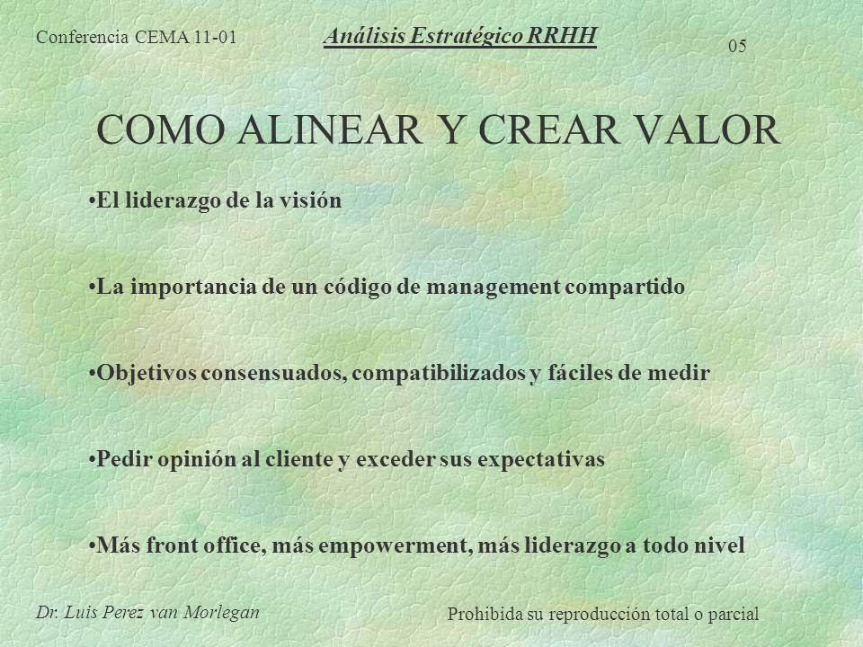 COMO ALINEAR Y CREAR VALOR