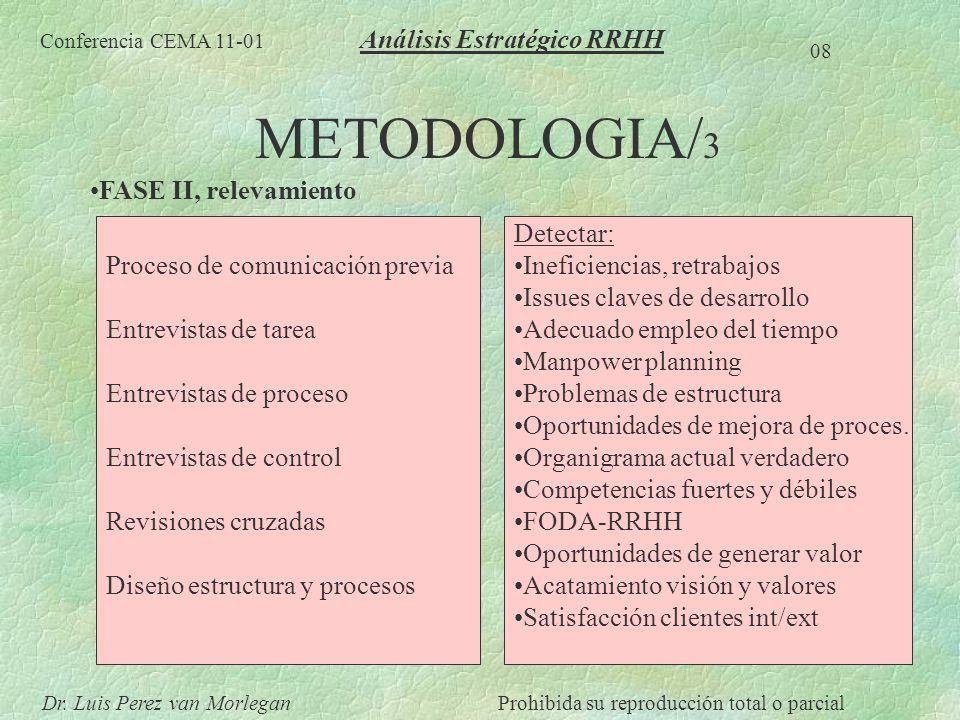 METODOLOGIA/3 Análisis Estratégico RRHH FASE II, relevamiento