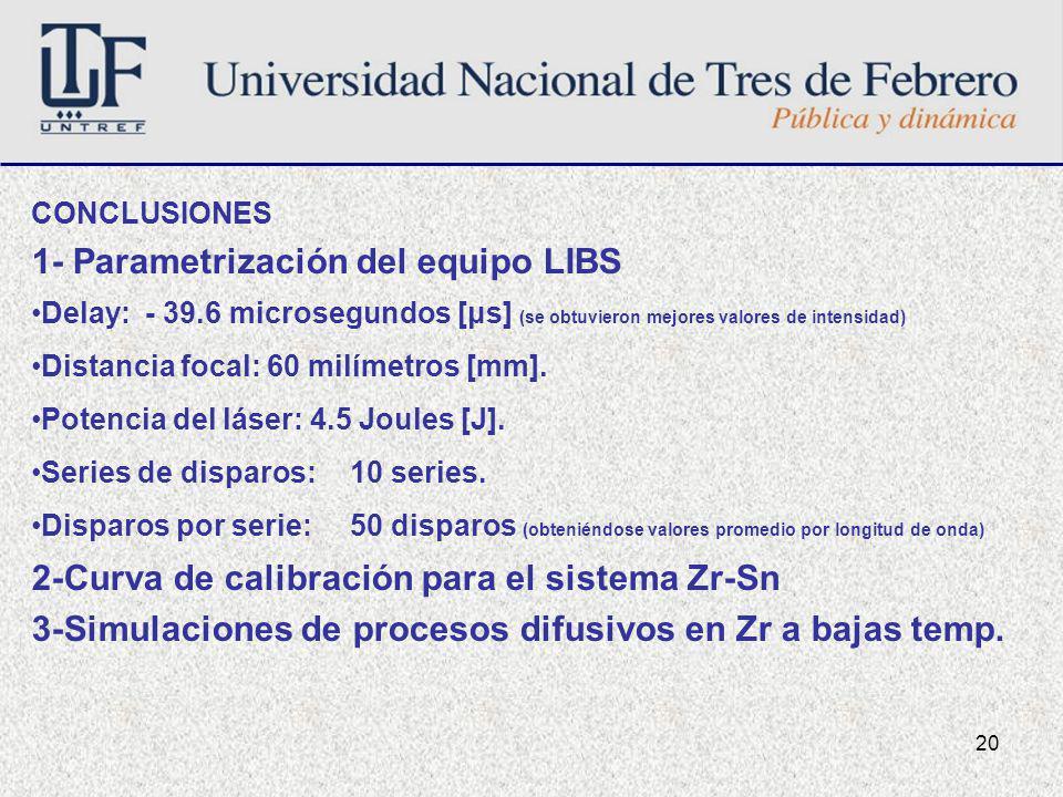 1- Parametrización del equipo LIBS