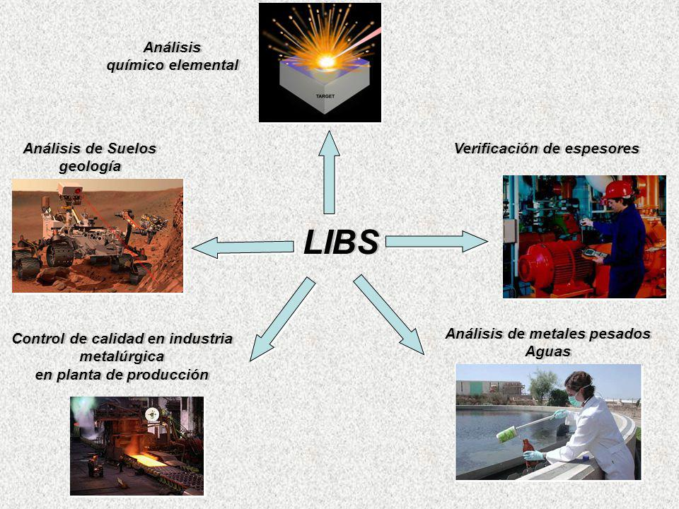 LIBS Análisis químico elemental Análisis de Suelos geología