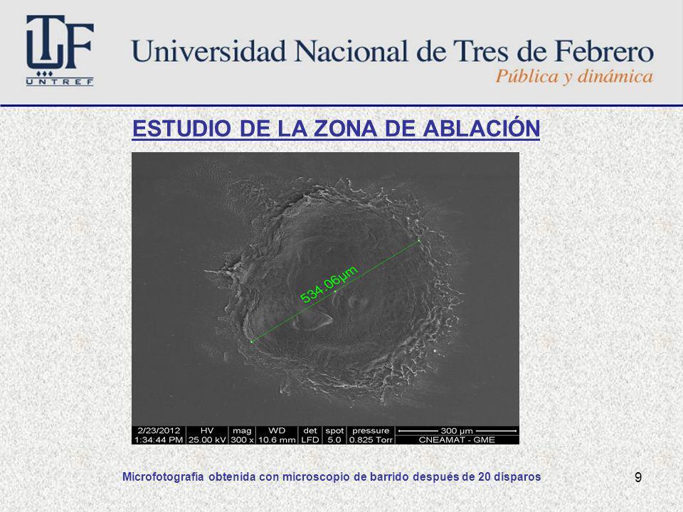 ESTUDIO DE LA ZONA DE ABLACIÓN