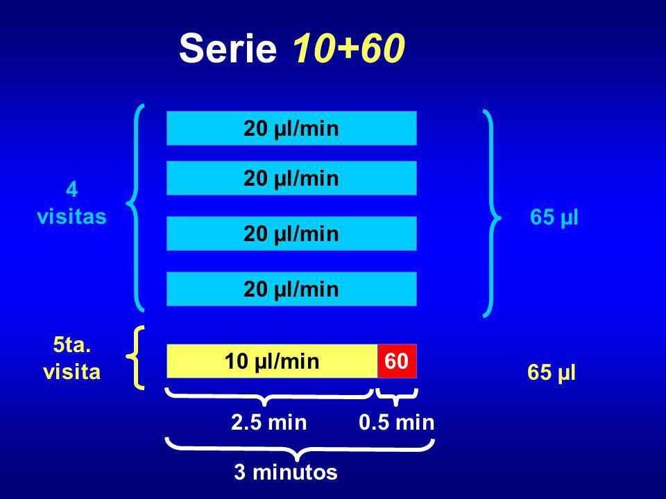 Serie 10+60 4 visitas 20 µl/min 65 µl 5ta. visita 65 µl 10 µl/min