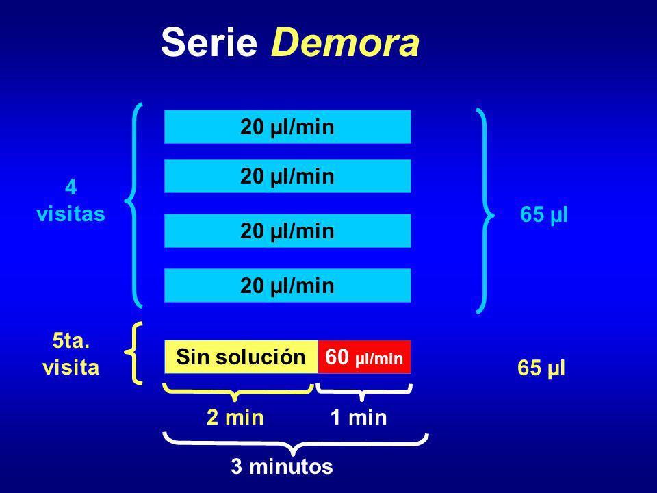 Serie Demora 4 visitas 20 µl/min 65 µl 5ta. visita 65 µl Sin solución