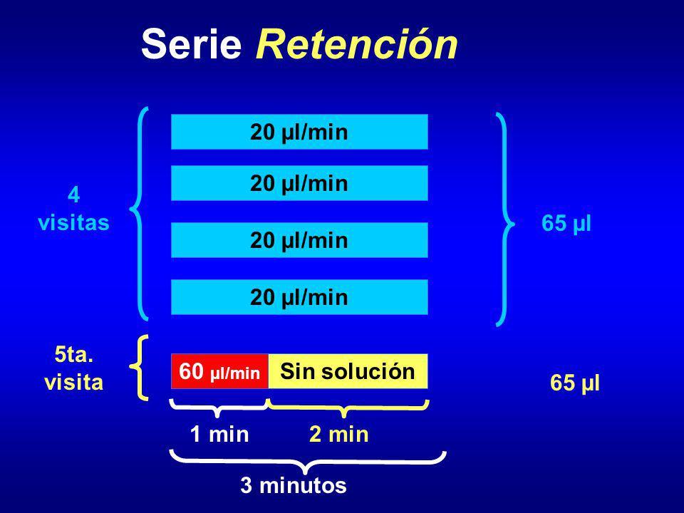 Serie Retención 4 visitas 20 µl/min 65 µl 5ta. visita 65 µl 60 µl/min
