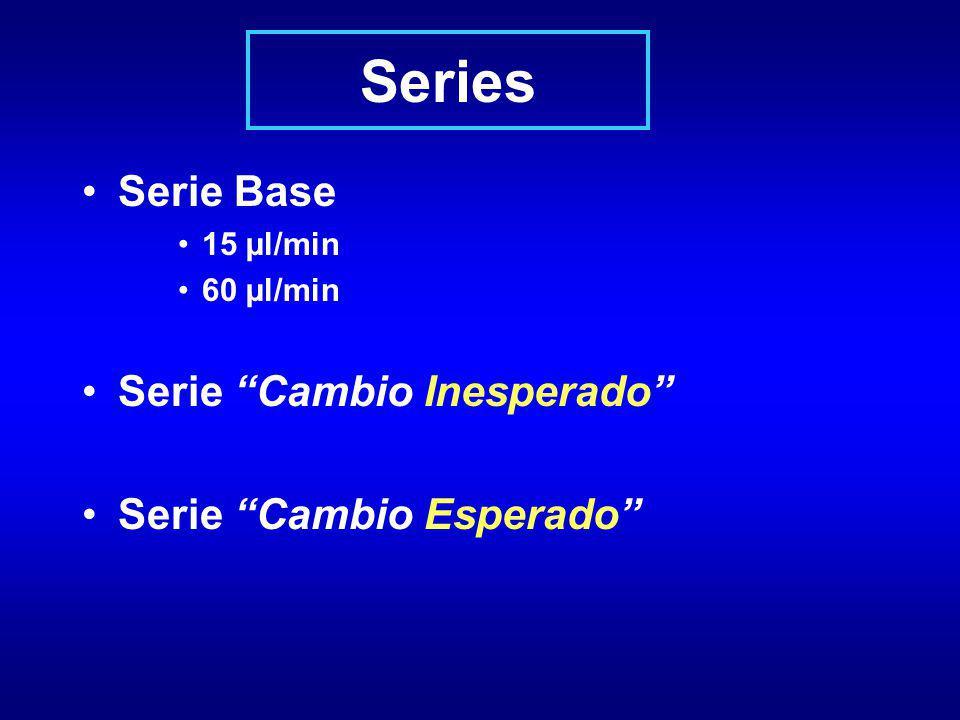 Series Serie Base Serie Cambio Inesperado Serie Cambio Esperado
