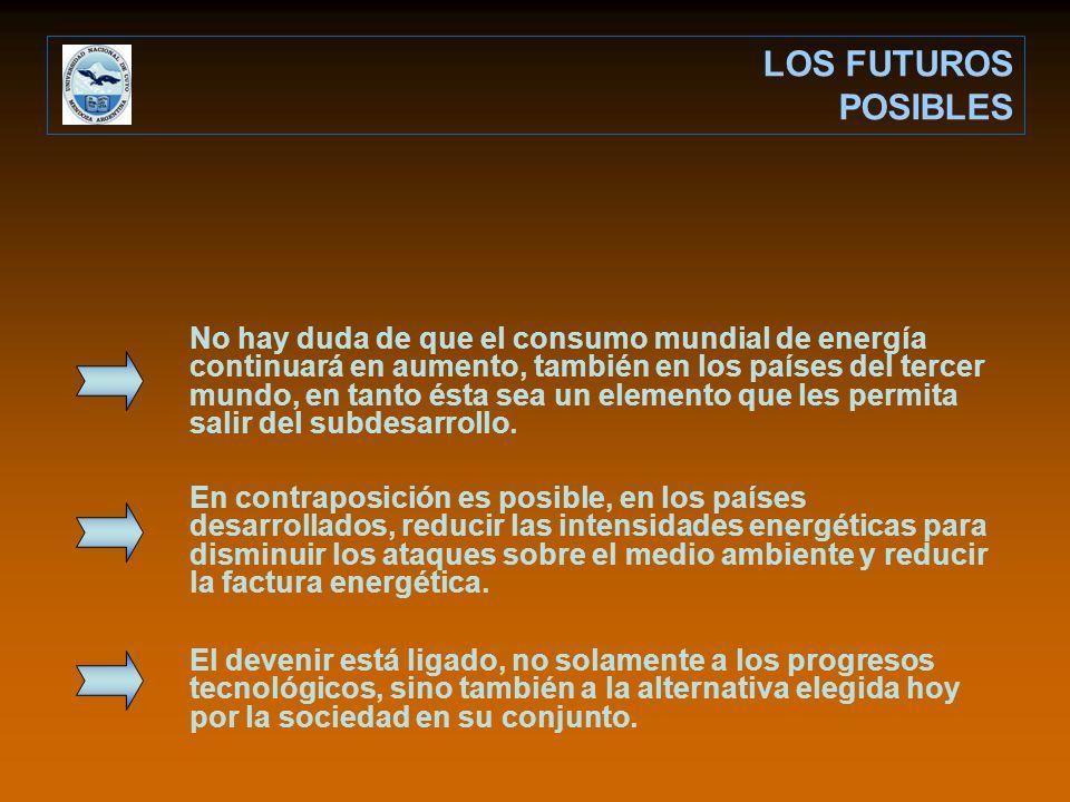 LOS FUTUROS POSIBLES