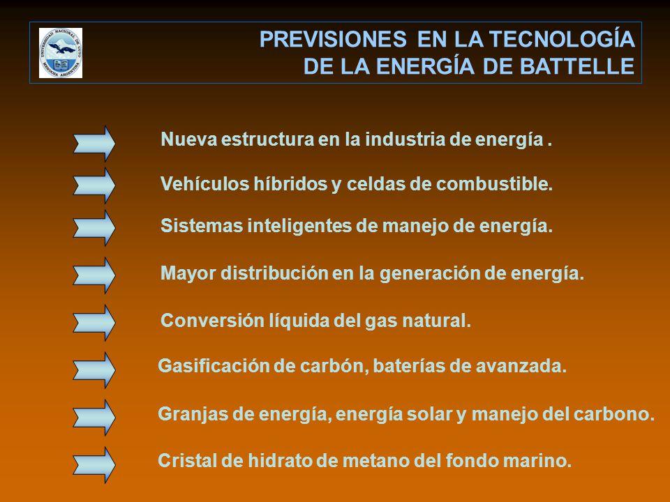 PREVISIONES EN LA TECNOLOGÍA DE LA ENERGÍA DE BATTELLE