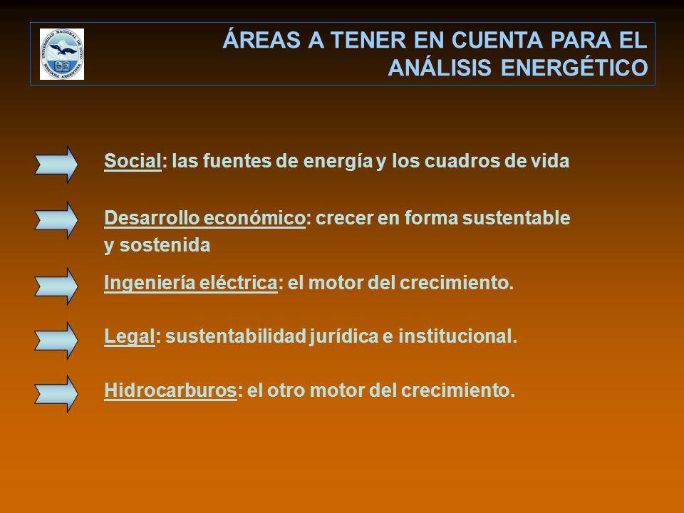 ÁREAS A TENER EN CUENTA PARA EL ANÁLISIS ENERGÉTICO