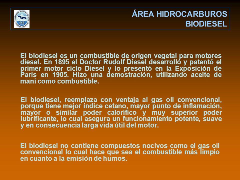ÁREA HIDROCARBUROS BIODIESEL