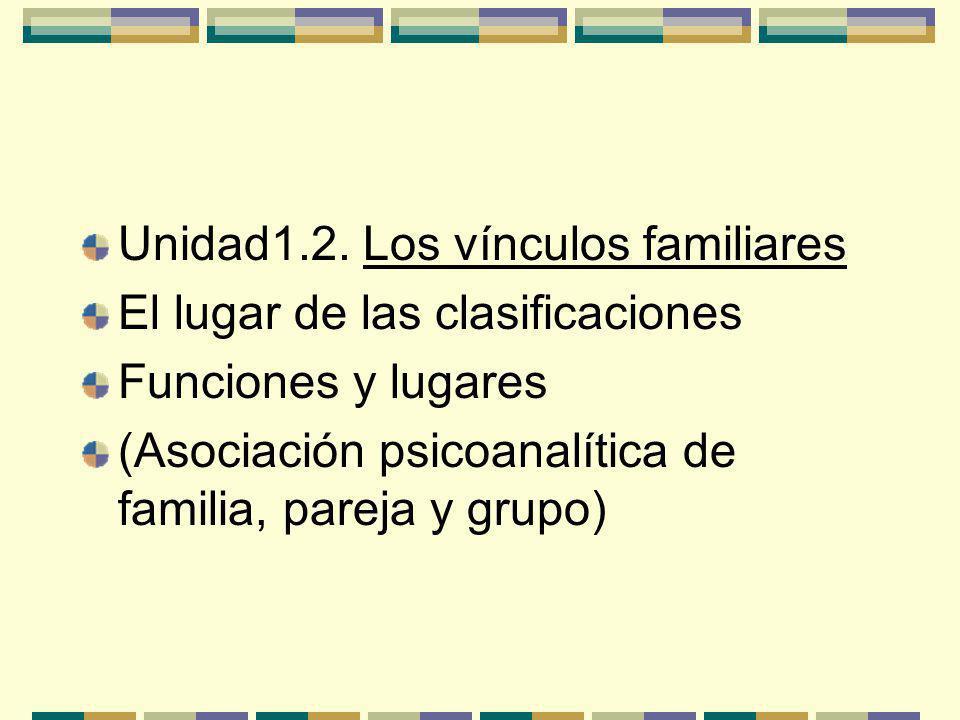 Unidad1.2. Los vínculos familiares
