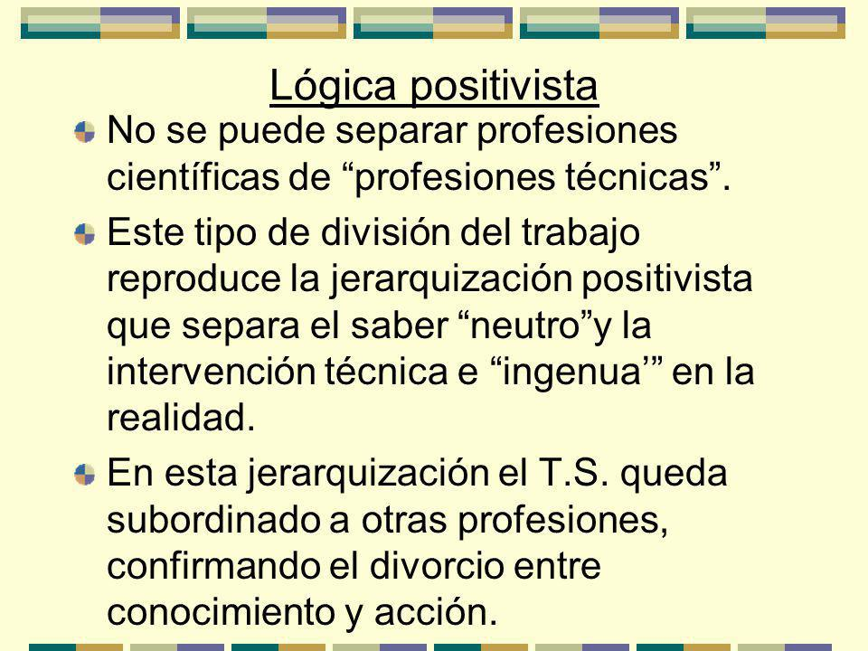 Lógica positivista No se puede separar profesiones científicas de profesiones técnicas .