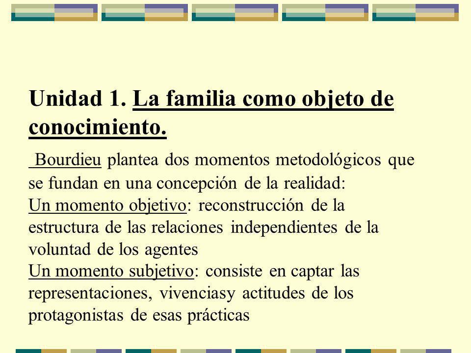 Unidad 1. La familia como objeto de conocimiento