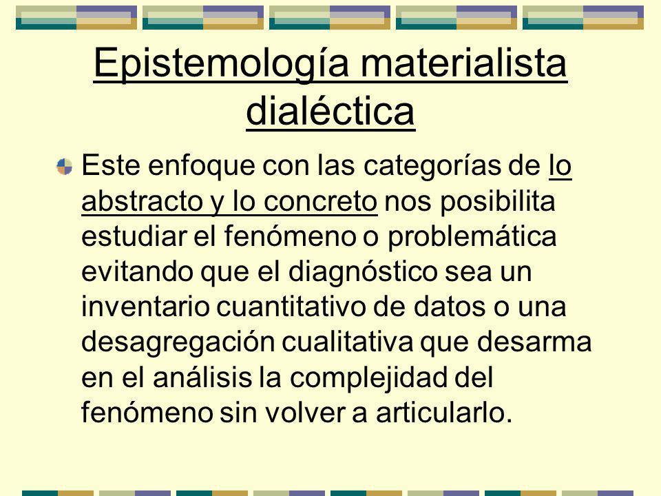 Epistemología materialista dialéctica