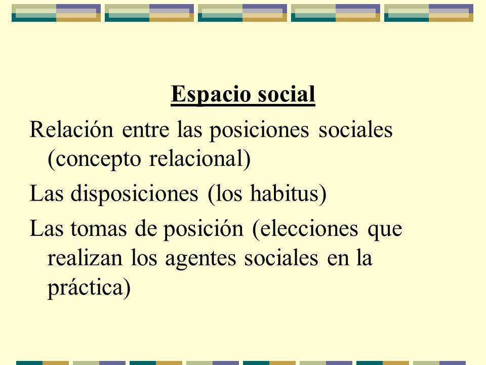 Espacio social Relación entre las posiciones sociales (concepto relacional) Las disposiciones (los habitus)