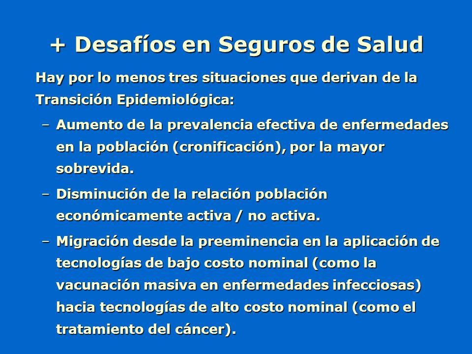 + Desafíos en Seguros de Salud