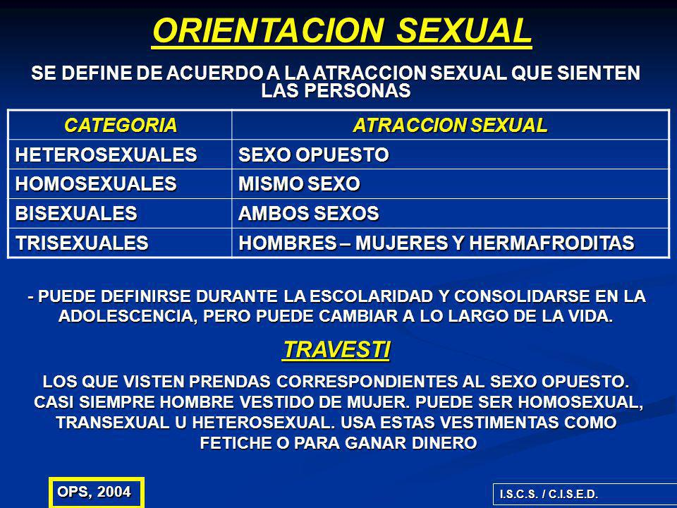 ORIENTACION SEXUAL TRAVESTI
