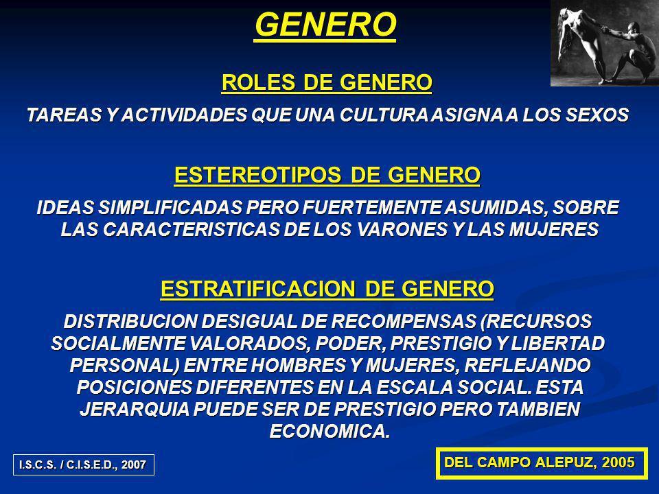 GENERO ROLES DE GENERO ESTEREOTIPOS DE GENERO