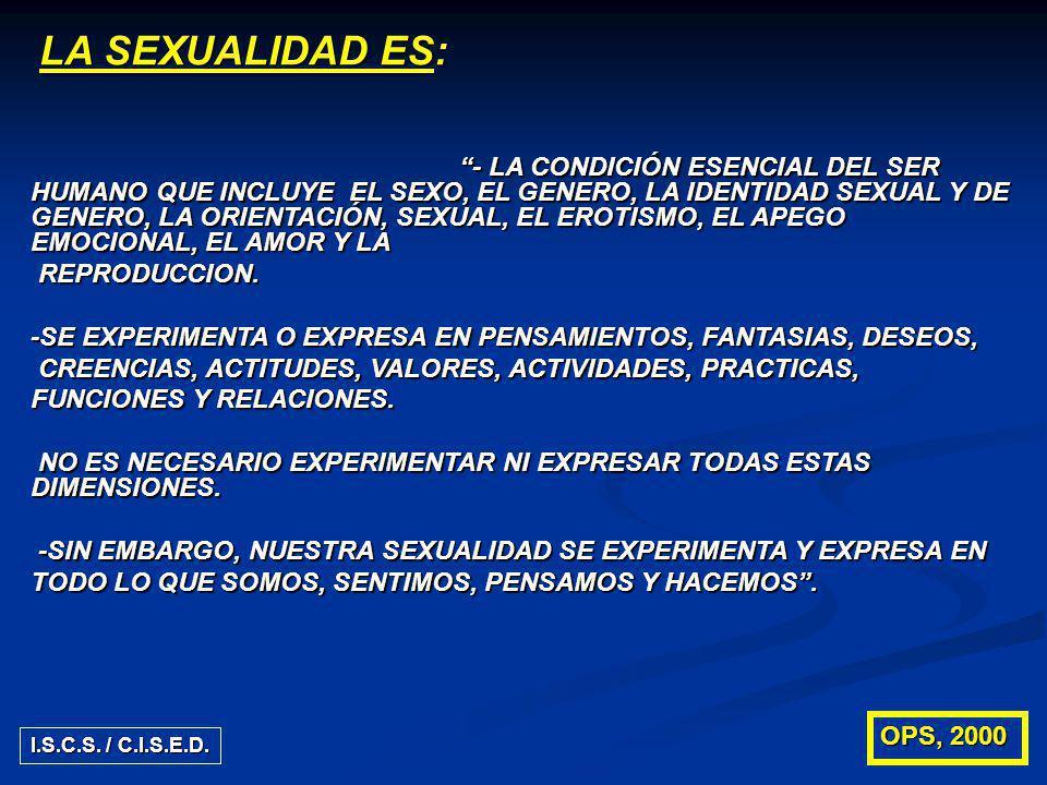 LA SEXUALIDAD ES: