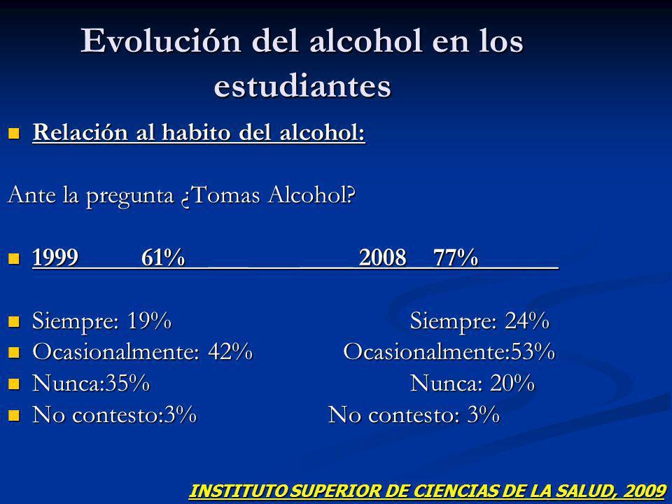 Evolución del alcohol en los estudiantes