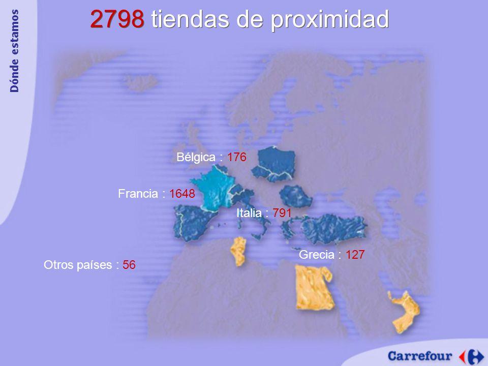 2798 tiendas de proximidad Bélgica : 176 Francia : 1648 Italia : 791