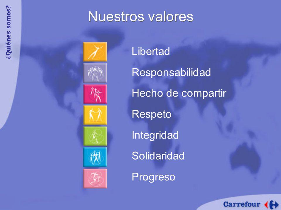Nuestros valores Libertad Responsabilidad Hecho de compartir Respeto