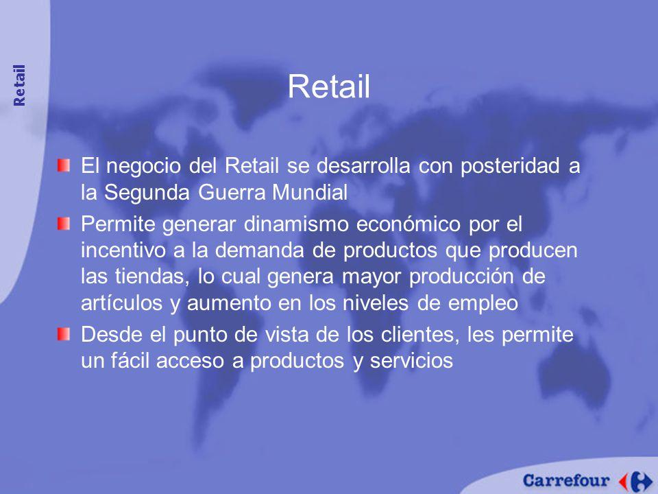 Retail Retail. El negocio del Retail se desarrolla con posteridad a la Segunda Guerra Mundial.
