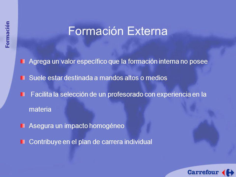 Formación Externa Formación. Agrega un valor específico que la formación interna no posee. Suele estar destinada a mandos altos o medios.