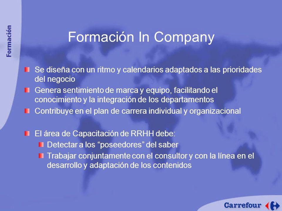 Formación In Company Formación. Se diseña con un ritmo y calendarios adaptados a las prioridades del negocio.