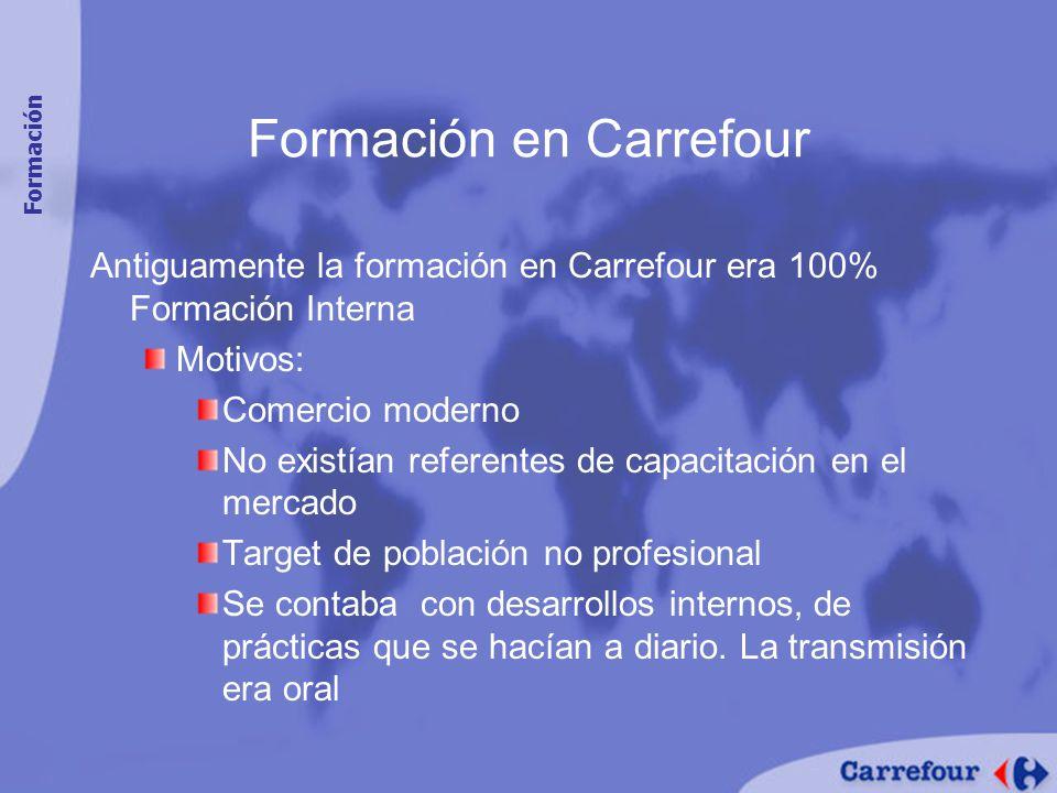 Formación en Carrefour