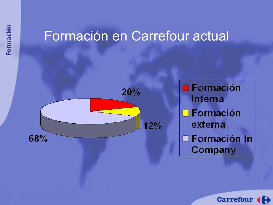 Formación en Carrefour actual