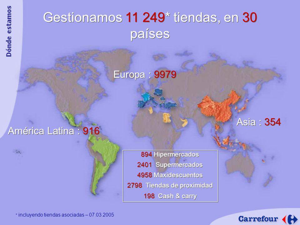 Gestionamos 11 249* tiendas, en 30 países