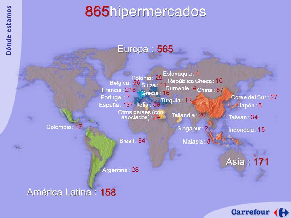 Otros países (con asociados) : 24