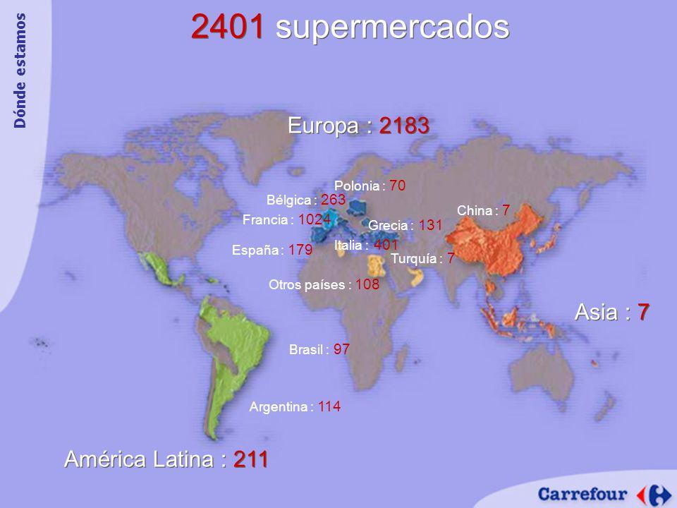 2401 supermercados Europa : 2183 Asia : 7 América Latina : 211