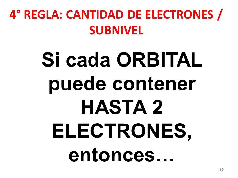 4° REGLA: CANTIDAD DE ELECTRONES / SUBNIVEL