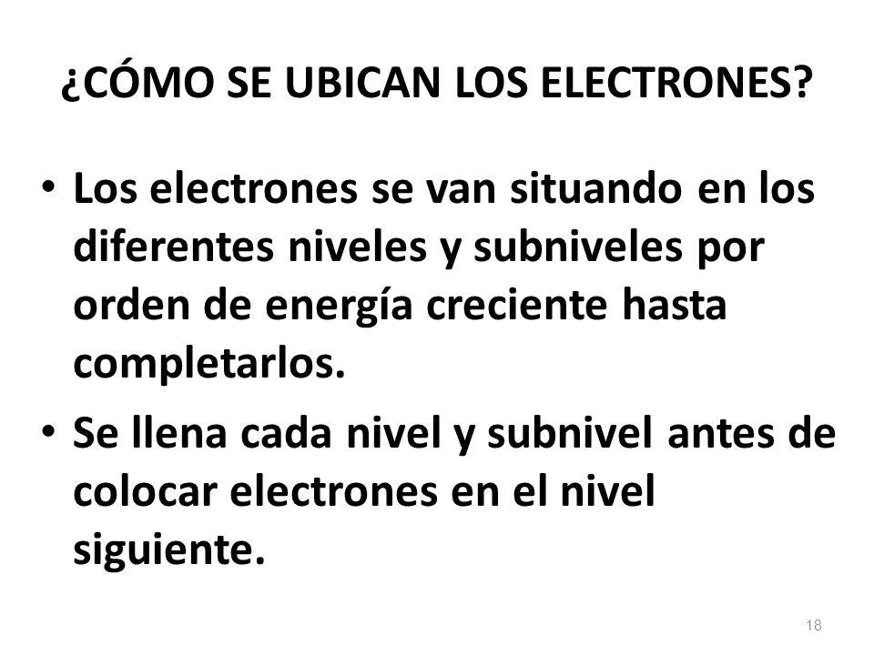 ¿CÓMO SE UBICAN LOS ELECTRONES