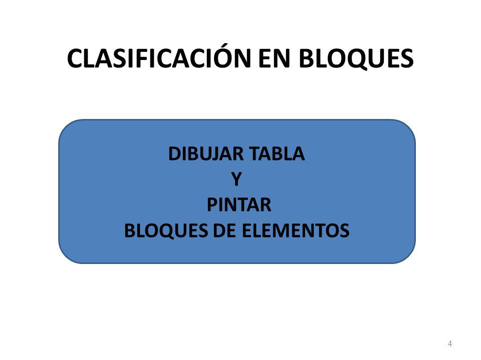 CLASIFICACIÓN EN BLOQUES