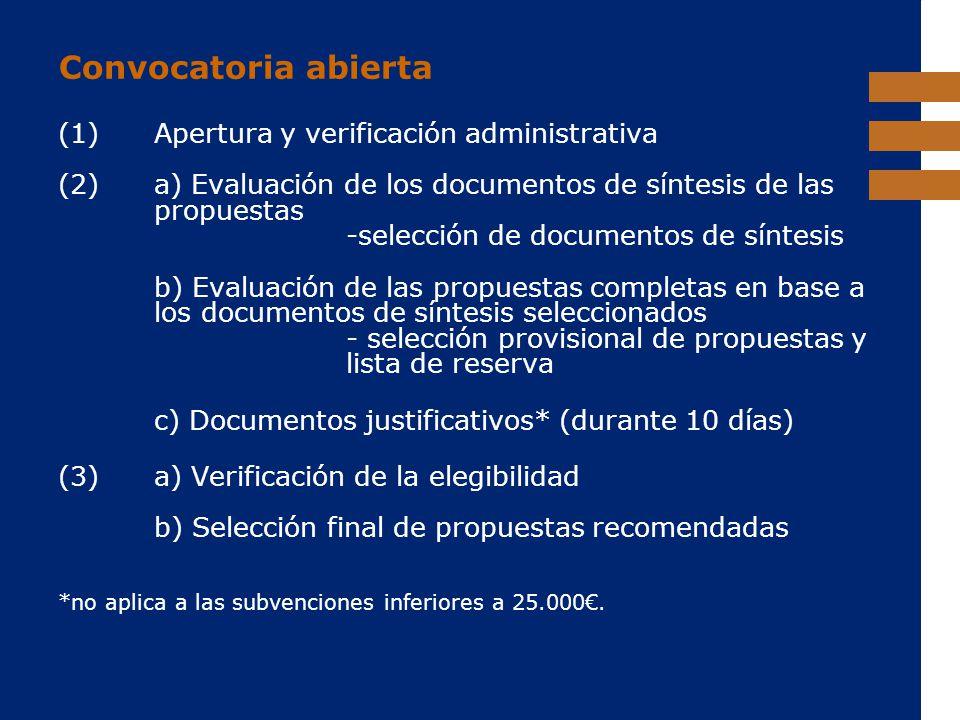 Convocatoria abierta (1) Apertura y verificación administrativa