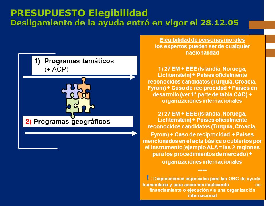 PRESUPUESTO Elegibilidad Desligamiento de la ayuda entró en vigor el 28.12.05