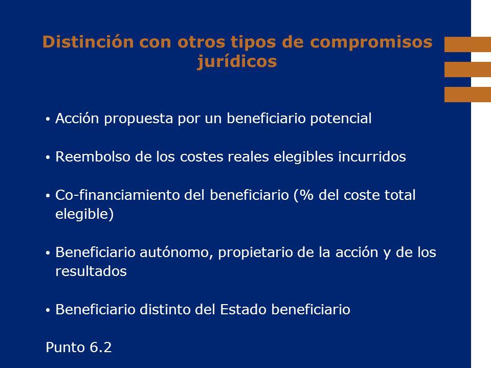 Distinción con otros tipos de compromisos jurídicos