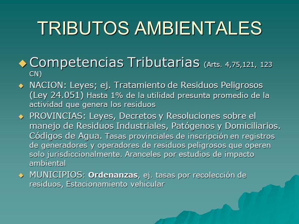 TRIBUTOS AMBIENTALES Competencias Tributarias (Arts. 4,75,121, 123 CN)