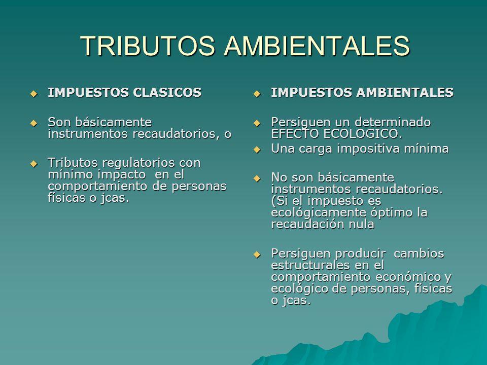 TRIBUTOS AMBIENTALES IMPUESTOS CLASICOS