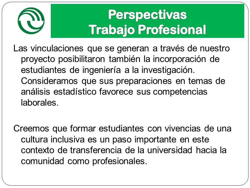 Perspectivas Trabajo Profesional