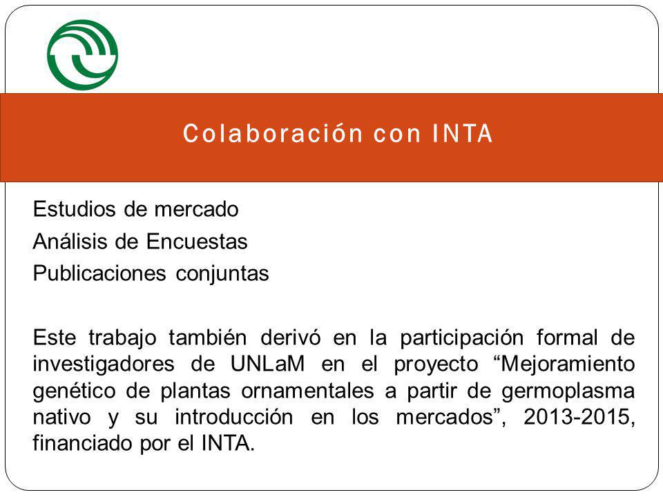 Colaboración con INTA