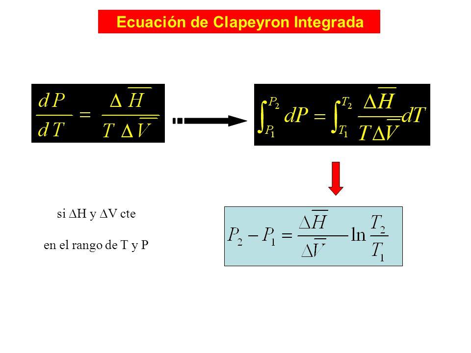 Ecuación de Clapeyron Integrada