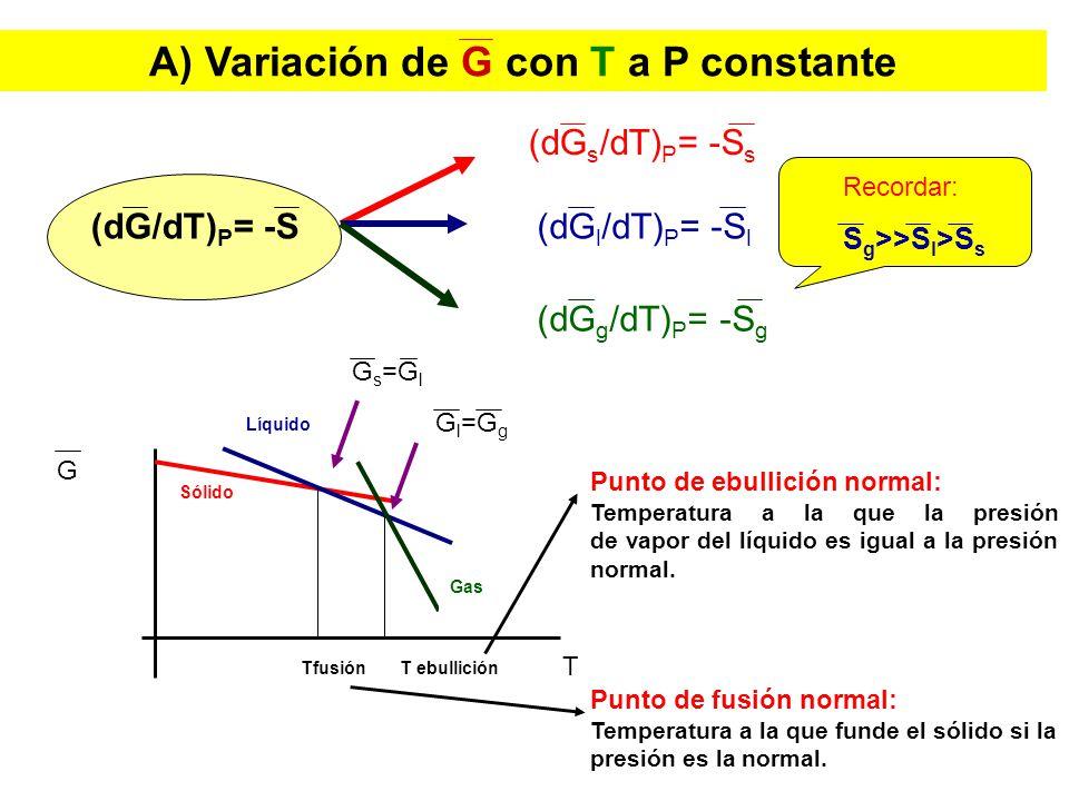 A) Variación de G con T a P constante